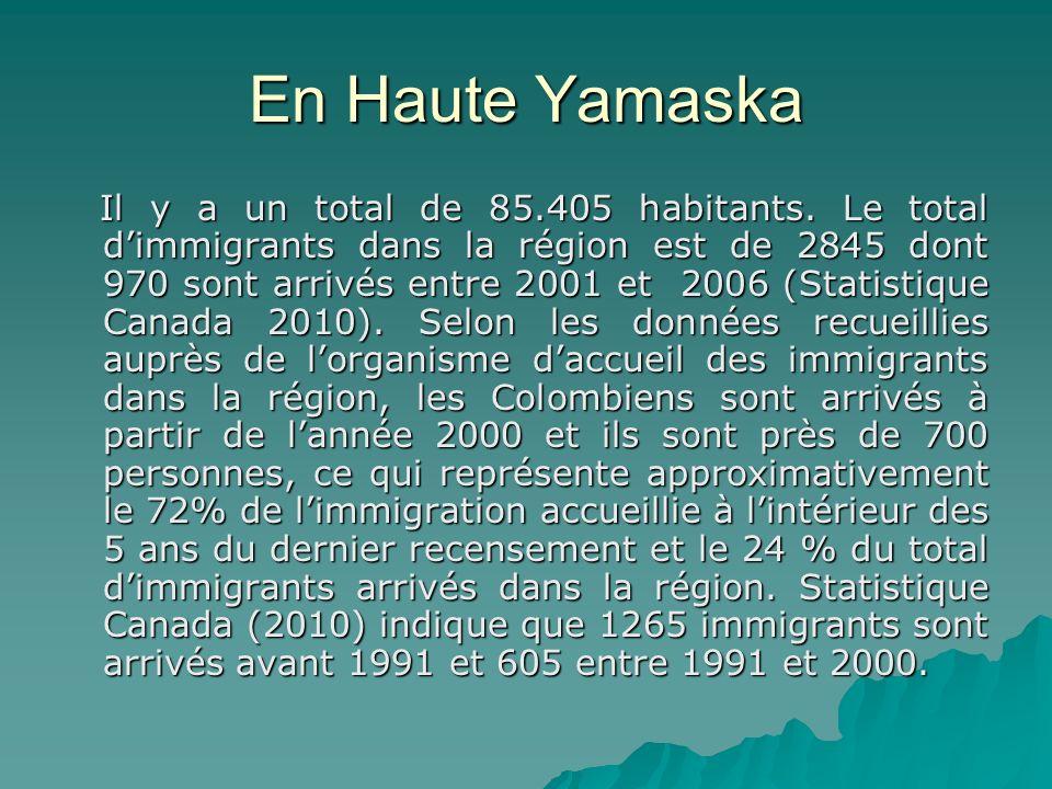 En Haute Yamaska Il y a un total de 85.405 habitants.