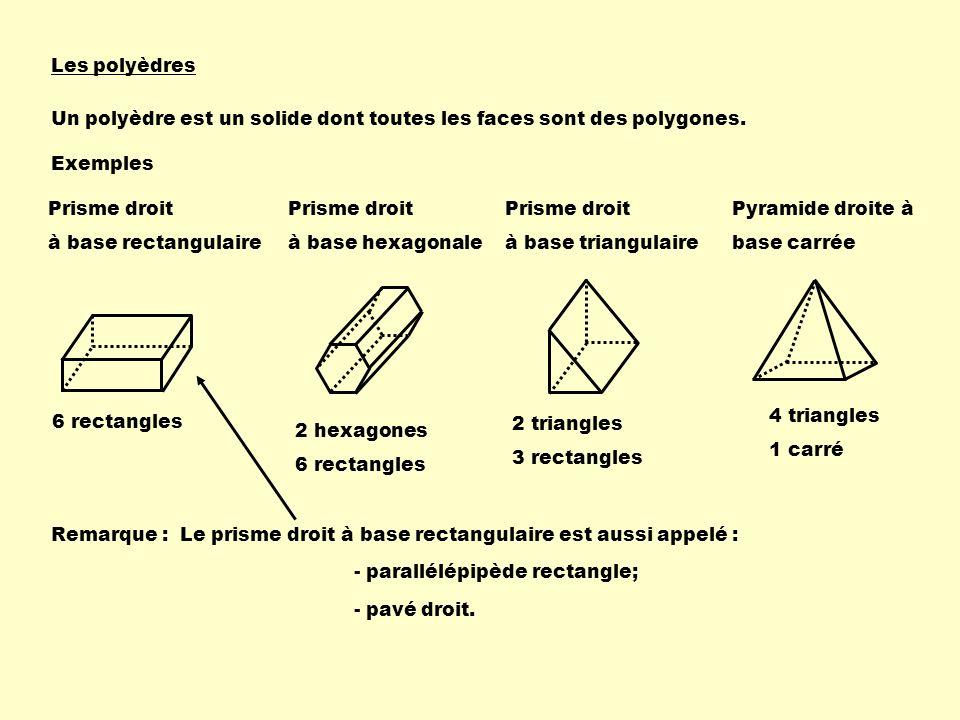 Les polyèdres Un polyèdre est un solide dont toutes les faces sont des polygones. 6 rectangles 2 hexagones 6 rectangles 2 triangles 3 rectangles 4 tri