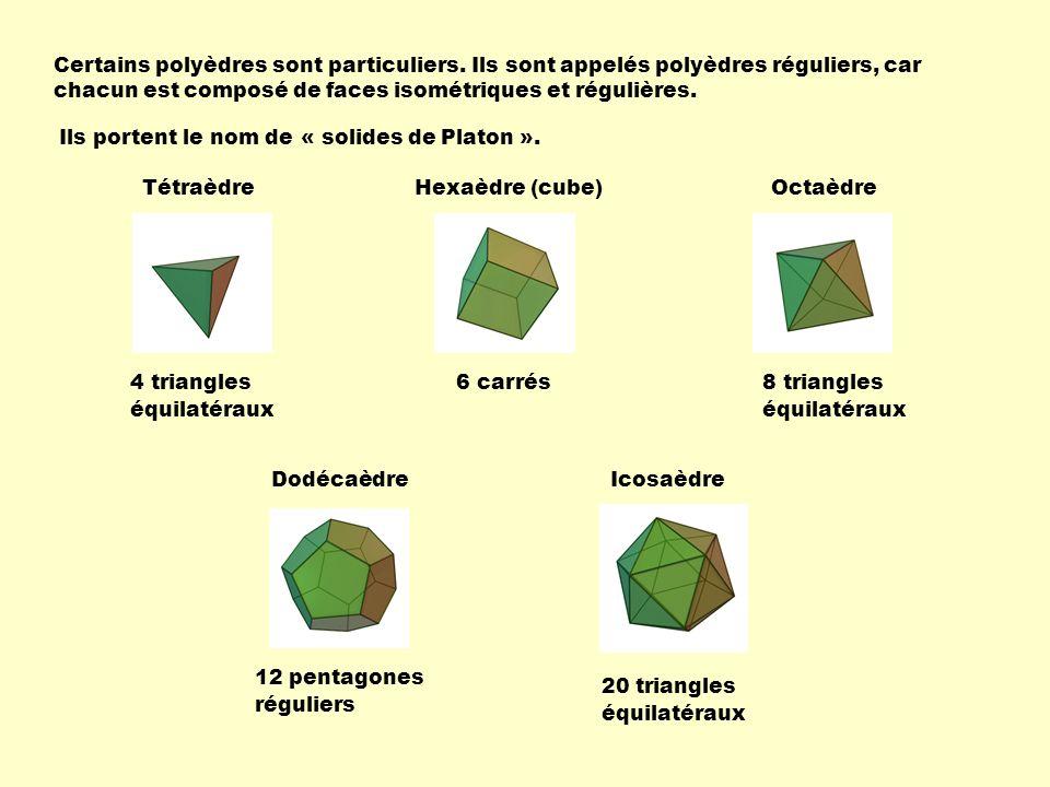 Certains polyèdres sont particuliers. Ils sont appelés polyèdres réguliers, car chacun est composé de faces isométriques et régulières. Ils portent le