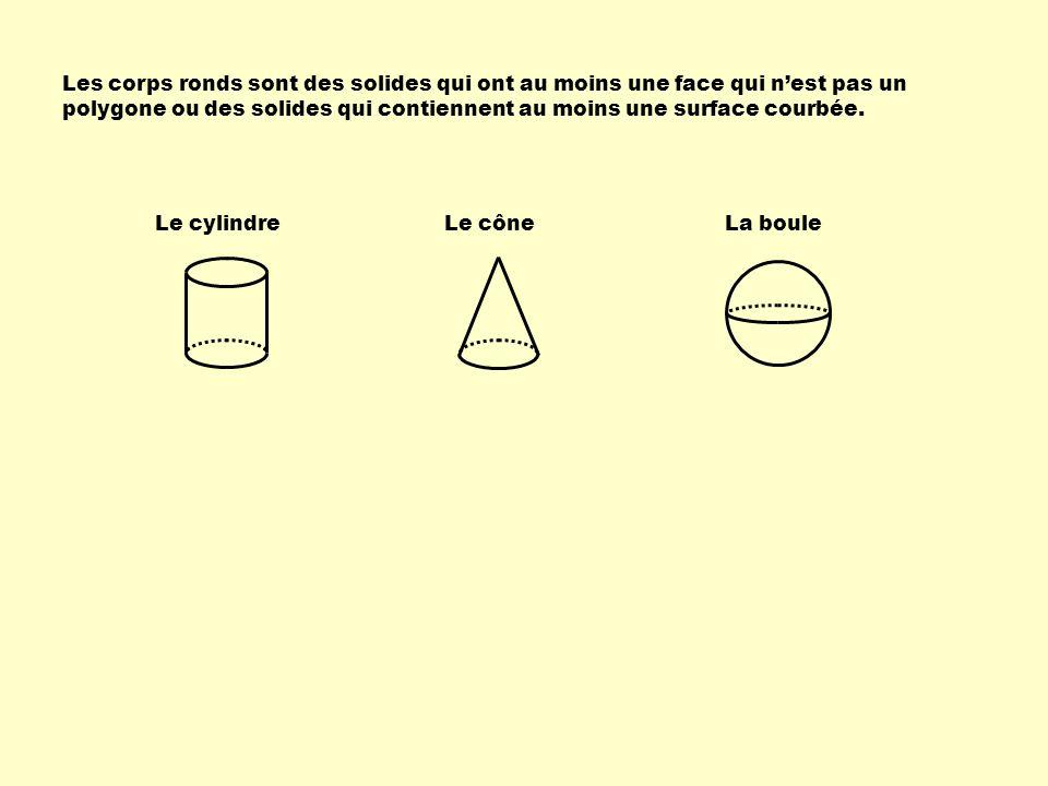 Les corps ronds sont des solides qui ont au moins une face qui nest pas un polygone ou des solides qui contiennent au moins une surface courbée.