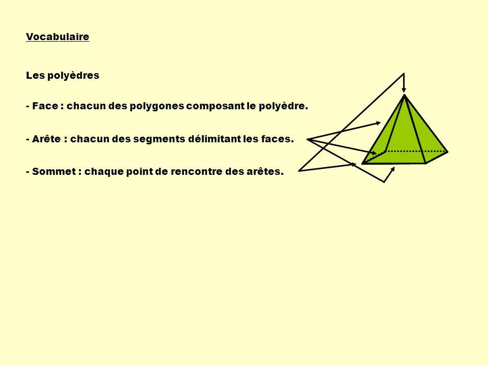 Vocabulaire Les polyèdres - Face : chacun des polygones composant le polyèdre. - Arête : chacun des segments délimitant les faces. - Sommet : chaque p