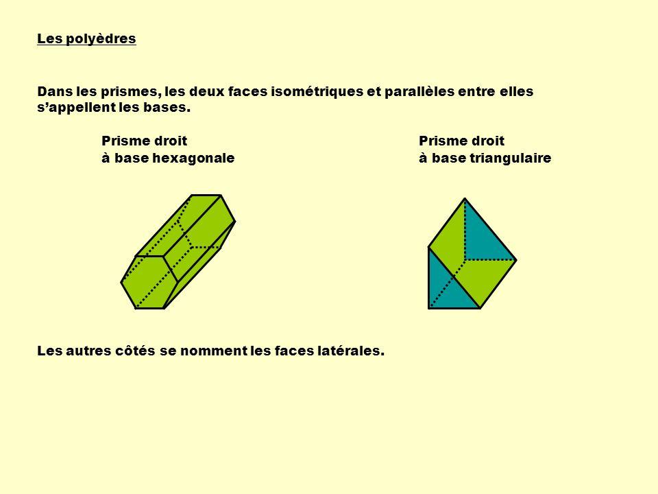 Les polyèdres Prisme droit à base hexagonale Prisme droit à base triangulaire Dans les prismes, les deux faces isométriques et parallèles entre elles sappellent les bases.