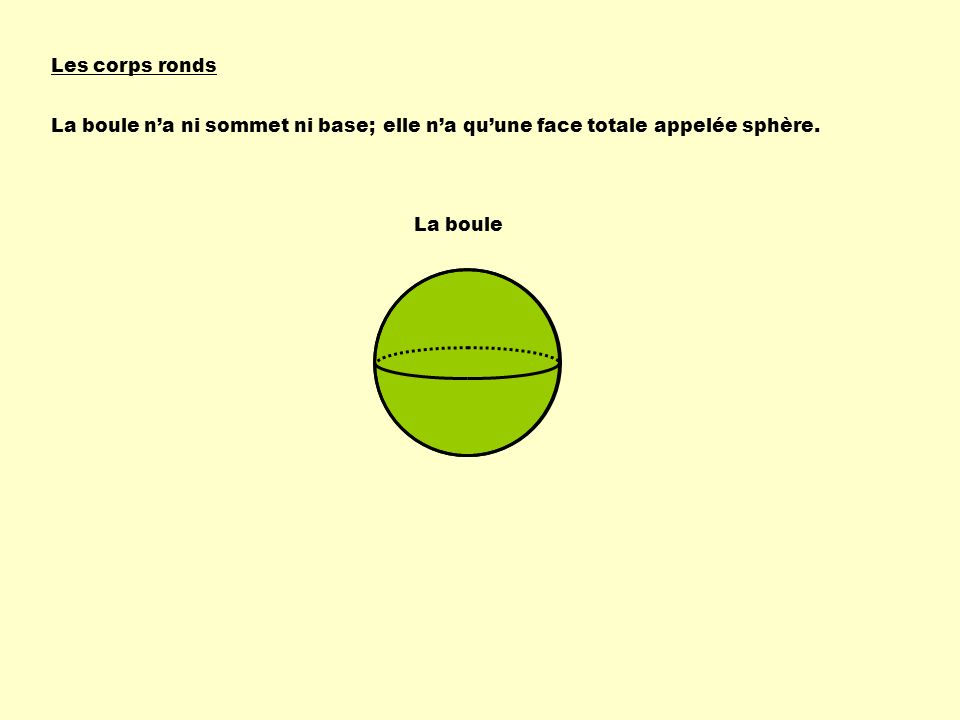 La boule Les corps ronds La boule na ni sommet ni base;elle na quune face totale appelée sphère.
