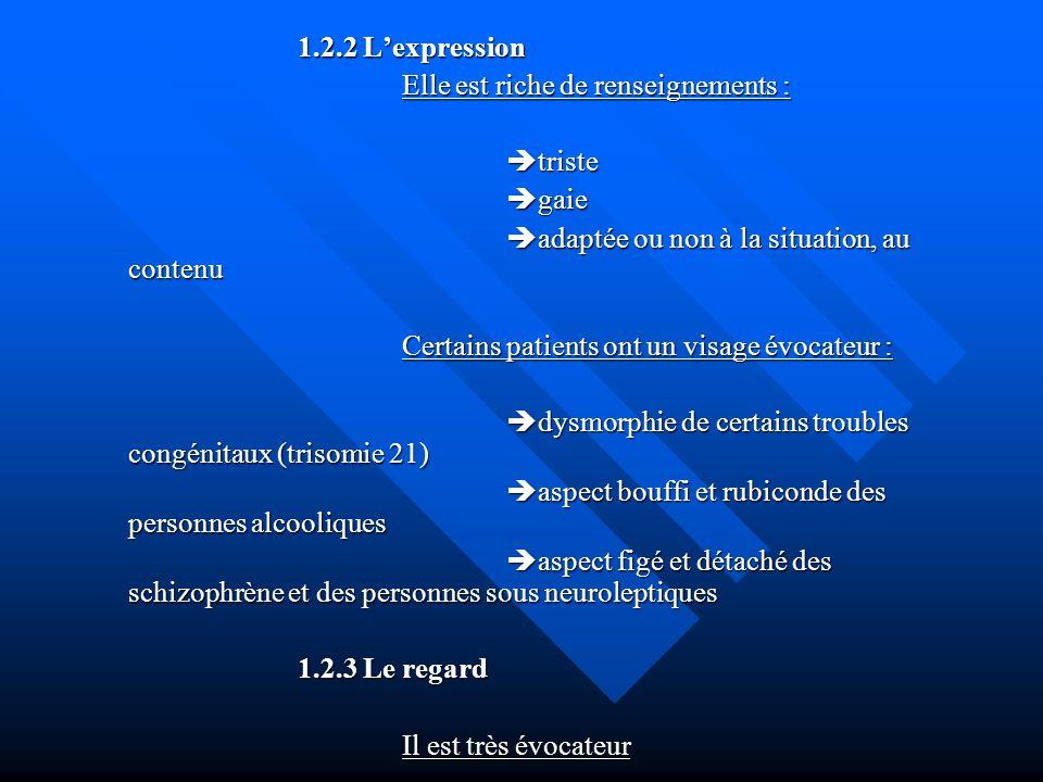 1.2.2 Lexpression Elle est riche de renseignements : triste triste gaie gaie adaptée ou non à la situation, au contenu adaptée ou non à la situation,