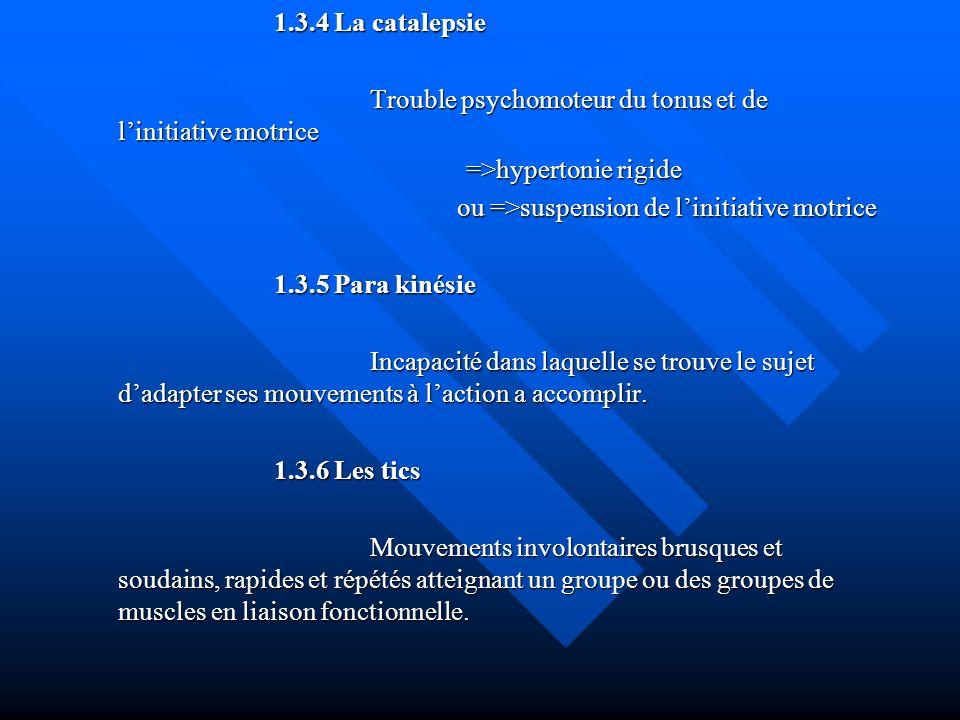 1.4 Les troubles du langage 1.4.1 Le rythme du langage tachyphémie (états maniaques) tachyphémie (états maniaques) bradyphémie (états dépressifs) bradyphémie (états dépressifs) logorrhée (états maniaques) logorrhée (états maniaques) verbigération (schizophrénie + états confusionnels) verbigération (schizophrénie + états confusionnels) barrage (schizophrénie) barrage (schizophrénie) 1.4.2 Les perturbations syntaxiques et sémantiques syndrome de Ganser, réponse à côté ou absurde (chocs émotionnels, histrionie, psychoses ) syndrome de Ganser, réponse à côté ou absurde (chocs émotionnels, histrionie, psychoses ) agrammatisme agrammatisme schizophasie schizophasie néologisme néologisme glossalie glossalie