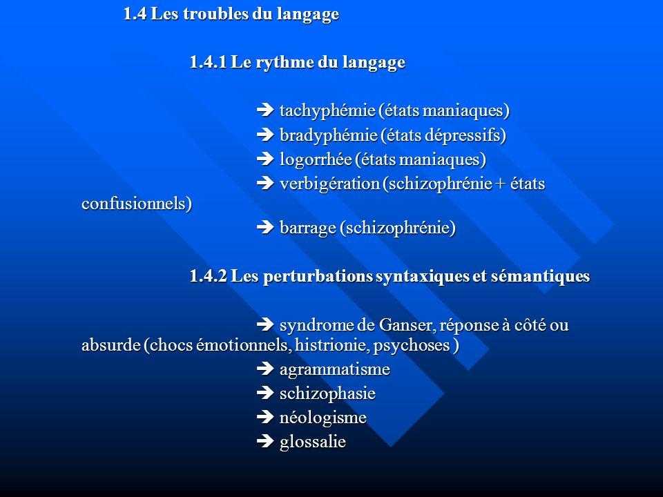 1.4 Les troubles du langage 1.4.1 Le rythme du langage tachyphémie (états maniaques) tachyphémie (états maniaques) bradyphémie (états dépressifs) brad