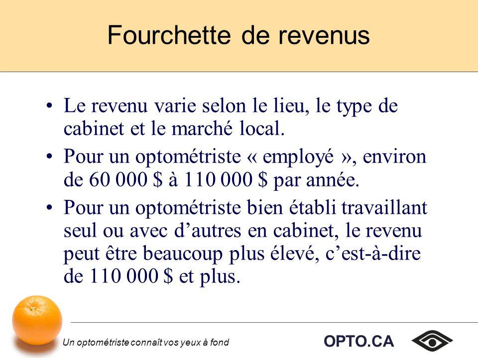 OPTO.CA Un optométriste connaît vos yeux à fond Fourchette de revenus Le revenu varie selon le lieu, le type de cabinet et le marché local.