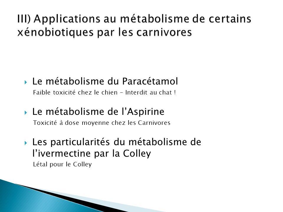 Le métabolisme du Paracétamol Faible toxicité chez le chien - Interdit au chat ! Le métabolisme de lAspirine Toxicité à dose moyenne chez les Carnivor