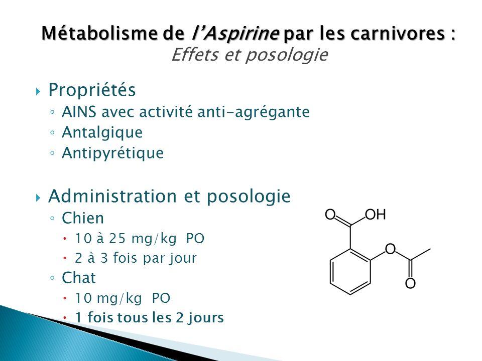 Propriétés AINS avec activité anti-agrégante Antalgique Antipyrétique Administration et posologie Chien 10 à 25 mg/kg PO 2 à 3 fois par jour Chat 10 m