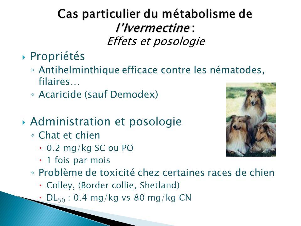 Propriétés Antihelminthique efficace contre les nématodes, filaires… Acaricide (sauf Demodex) Administration et posologie Chat et chien 0.2 mg/kg SC o
