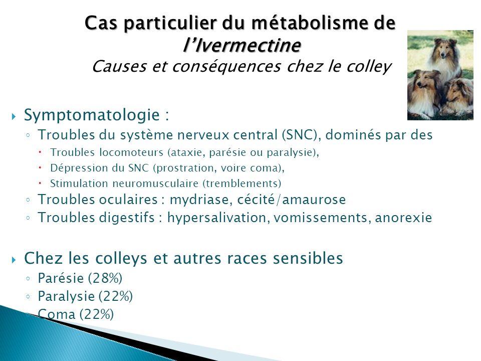 Symptomatologie : Troubles du système nerveux central (SNC), dominés par des Troubles locomoteurs (ataxie, parésie ou paralysie), Dépression du SNC (p