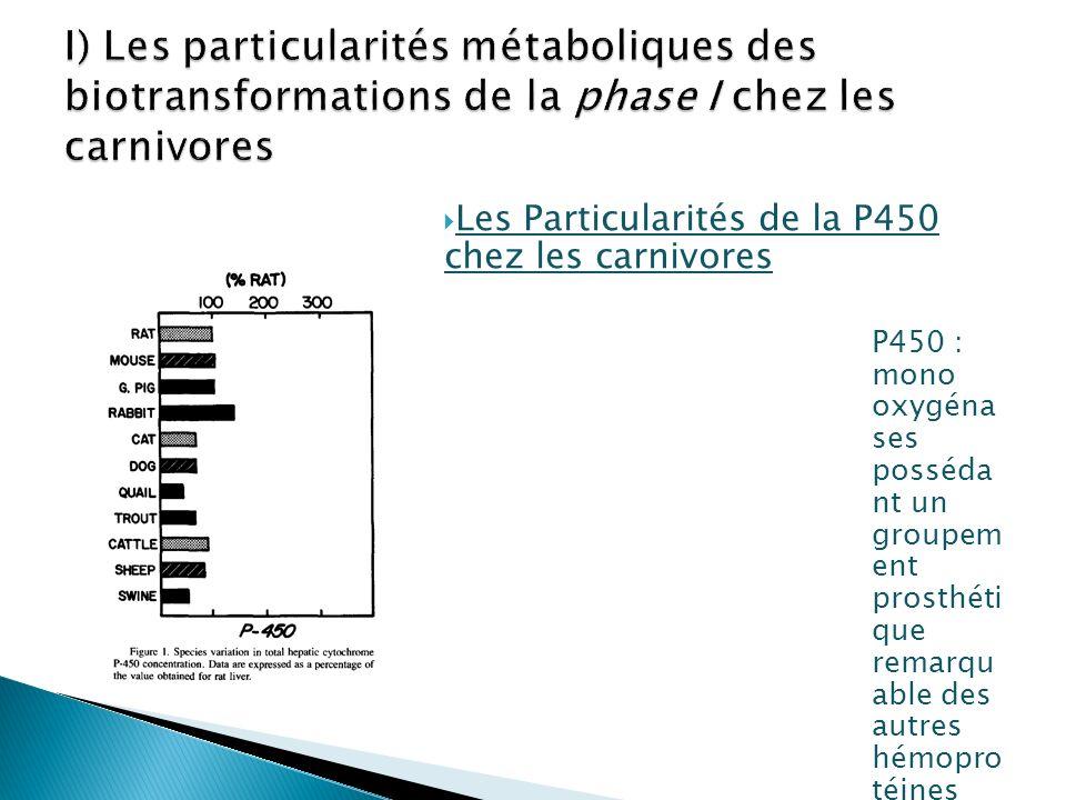 Les Particularités de la P450 chez les carnivores P450 : mono oxygéna ses posséda nt un groupem ent prosthéti que remarqu able des autres hémopro téin
