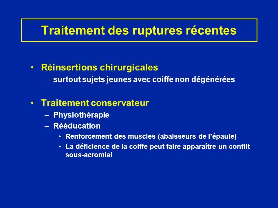Traitement des ruptures récentes Réinsertions chirurgicales –surtout sujets jeunes avec coiffe non dégénérées Traitement conservateur –Physiothérapie
