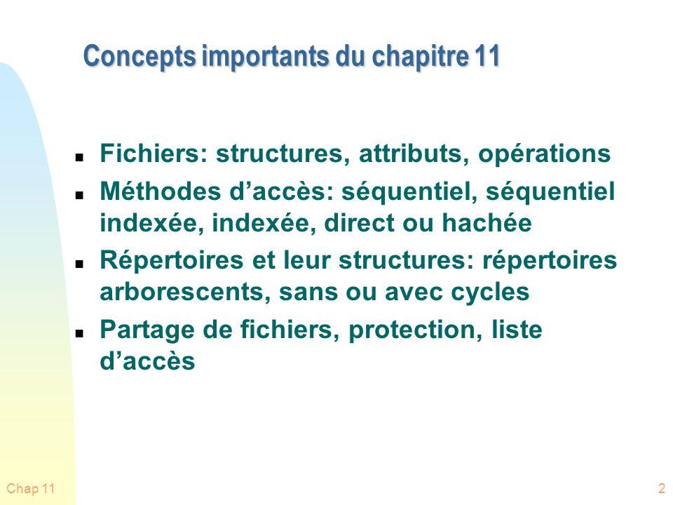 Méthodes daccès Chap 1113 Séquentielle Indexée Séquentielle Indexée Directe