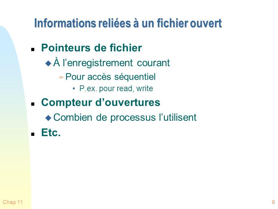 Chap 119 Types de fichiers n Certains SE utilisent lextension du nom du fichier pour en identifier le type.