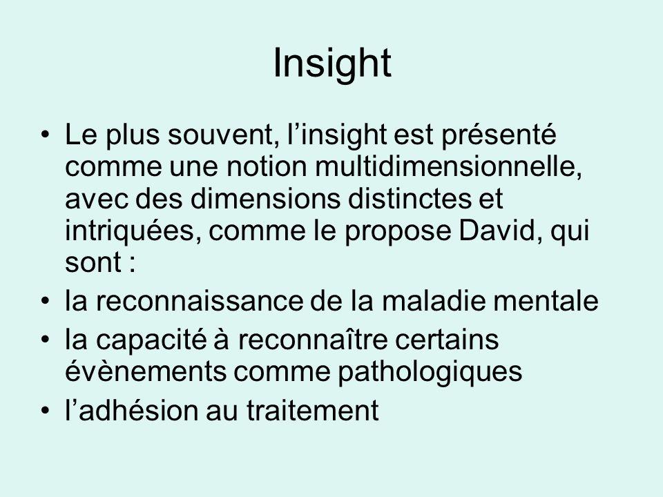 Insight Le plus souvent, linsight est présenté comme une notion multidimensionnelle, avec des dimensions distinctes et intriquées, comme le propose David, qui sont : la reconnaissance de la maladie mentale la capacité à reconnaître certains évènements comme pathologiques ladhésion au traitement