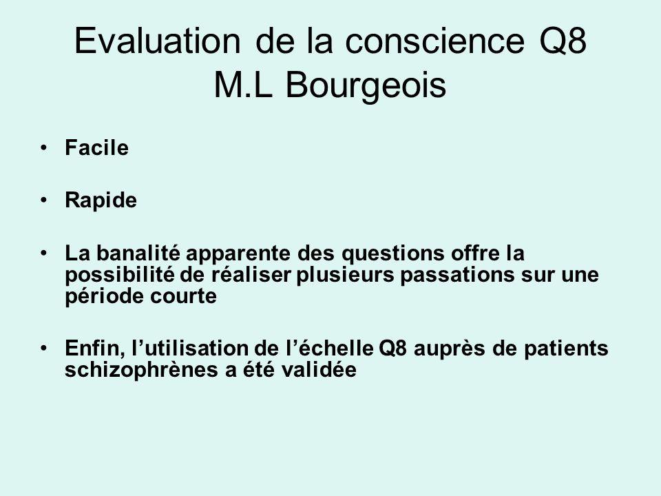 Evaluation de la conscience Q8 M.L Bourgeois Facile Rapide La banalité apparente des questions offre la possibilité de réaliser plusieurs passations sur une période courte Enfin, lutilisation de léchelle Q8 auprès de patients schizophrènes a été validée