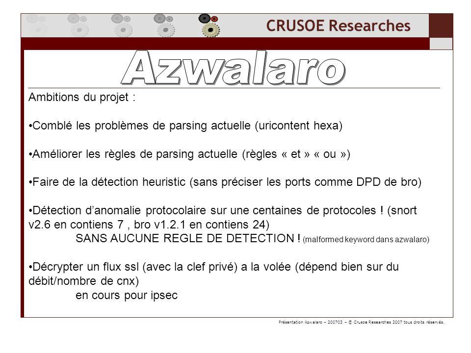 CRUSOE Researches Ambitions du projet : Comblé les problèmes de parsing actuelle (uricontent hexa) Améliorer les règles de parsing actuelle (règles « et » « ou ») Faire de la détection heuristic (sans préciser les ports comme DPD de bro) Détection danomalie protocolaire sur une centaines de protocoles .