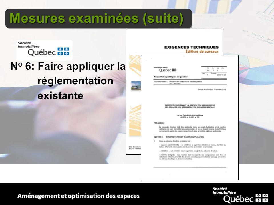 Mesures examinées (suite) Aménagement et optimisation des espaces N o 6: Faire appliquer la réglementation existante
