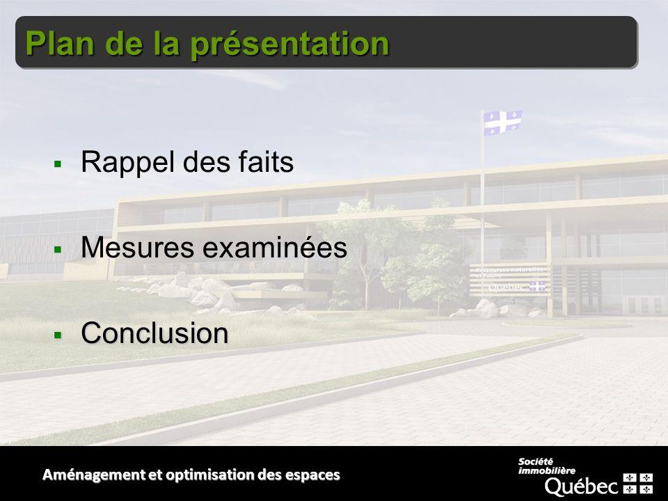 Rappel des faits Mesures examinées Conclusion Conclusion Plan de la présentation Aménagement et optimisation des espaces