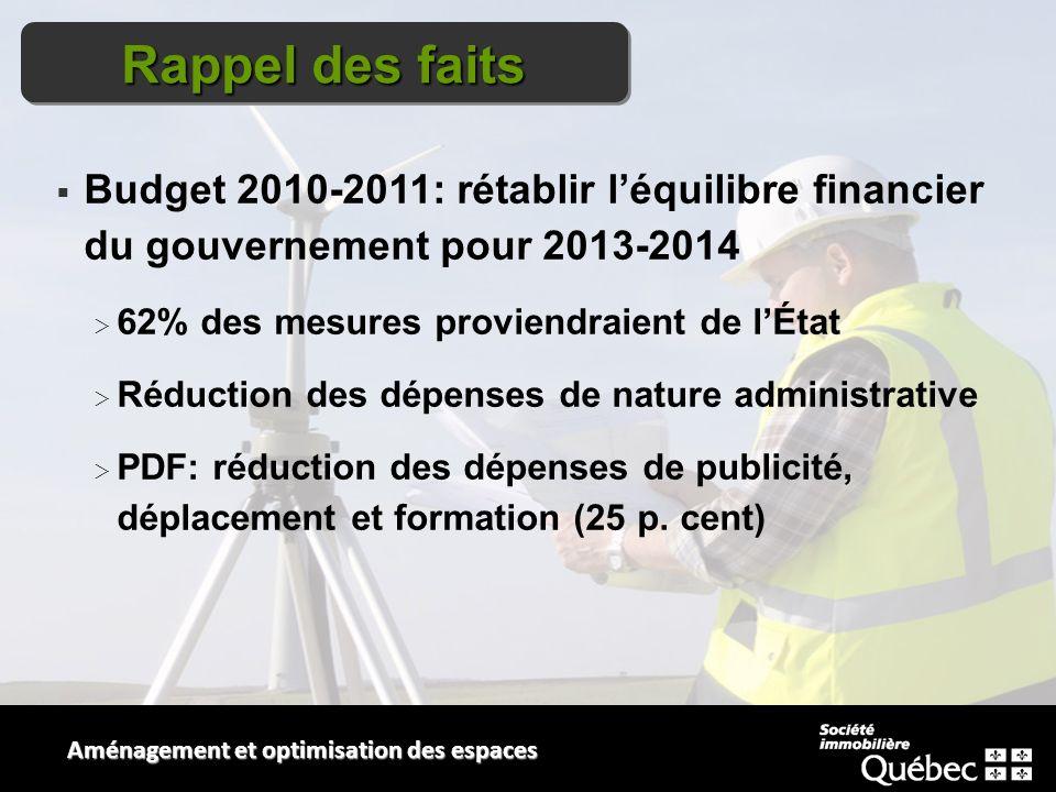 Rappel des faits Budget 2010-2011: rétablir léquilibre financier du gouvernement pour 2013-2014 > 62% des mesures proviendraient de lÉtat > Réduction des dépenses de nature administrative > PDF: réduction des dépenses de publicité, déplacement et formation (25 p.