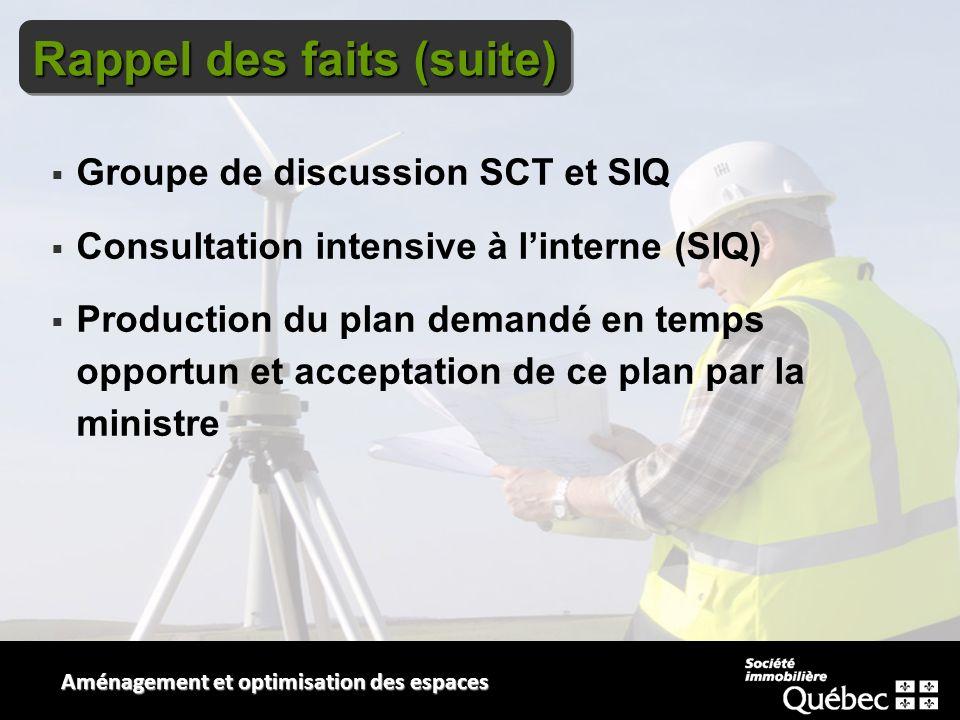 Aménagement et optimisation des espaces Rappel des faits (suite) Groupe de discussion SCT et SIQ Consultation intensive à linterne (SIQ) Production du plan demandé en temps opportun et acceptation de ce plan par la ministre