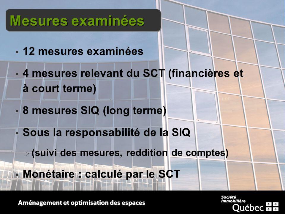 Mesures examinées Aménagement et optimisation des espaces 12 mesures examinées 4 mesures relevant du SCT (financières et à court terme) 8 mesures SIQ (long terme) Sous la responsabilité de la SIQ > (suivi des mesures, reddition de comptes) Monétaire : calculé par le SCT