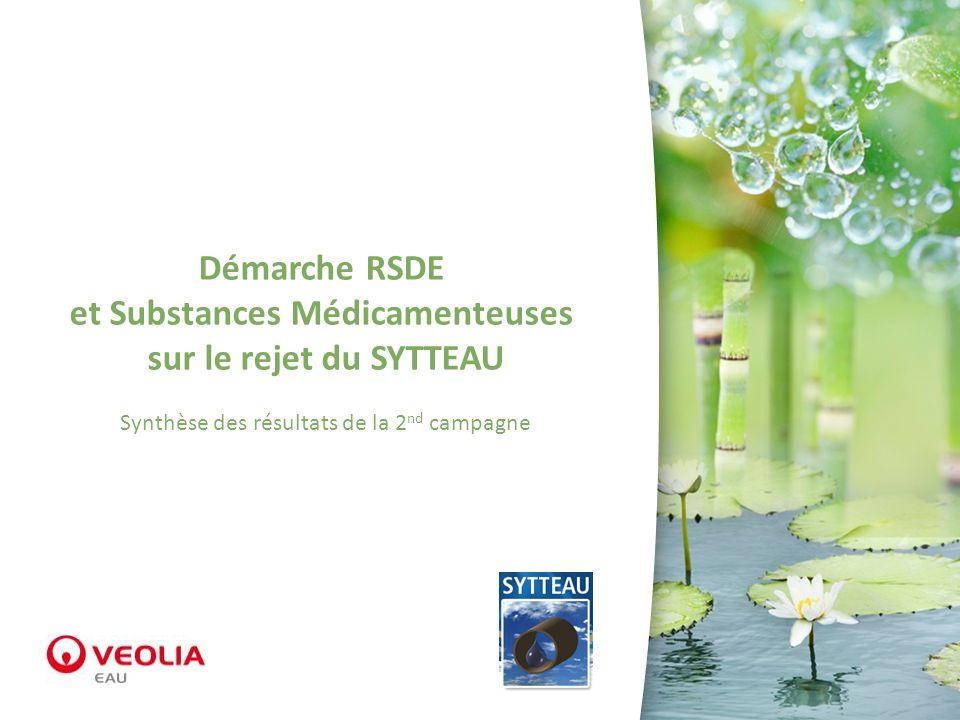 Démarche RSDE et Substances Médicamenteuses sur le rejet du SYTTEAU Synthèse des résultats de la 2 nd campagne