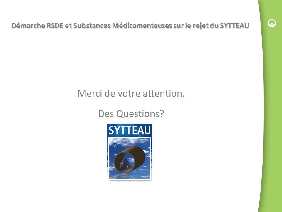 Démarche RSDE et Substances Médicamenteuses sur le rejet du SYTTEAU Merci de votre attention. Des Questions?