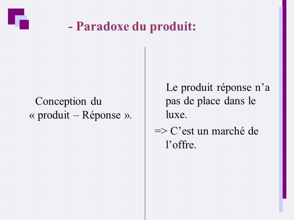 - Paradoxe du produit: Conception du « produit – Réponse ». Le produit réponse na pas de place dans le luxe. => Cest un marché de loffre.