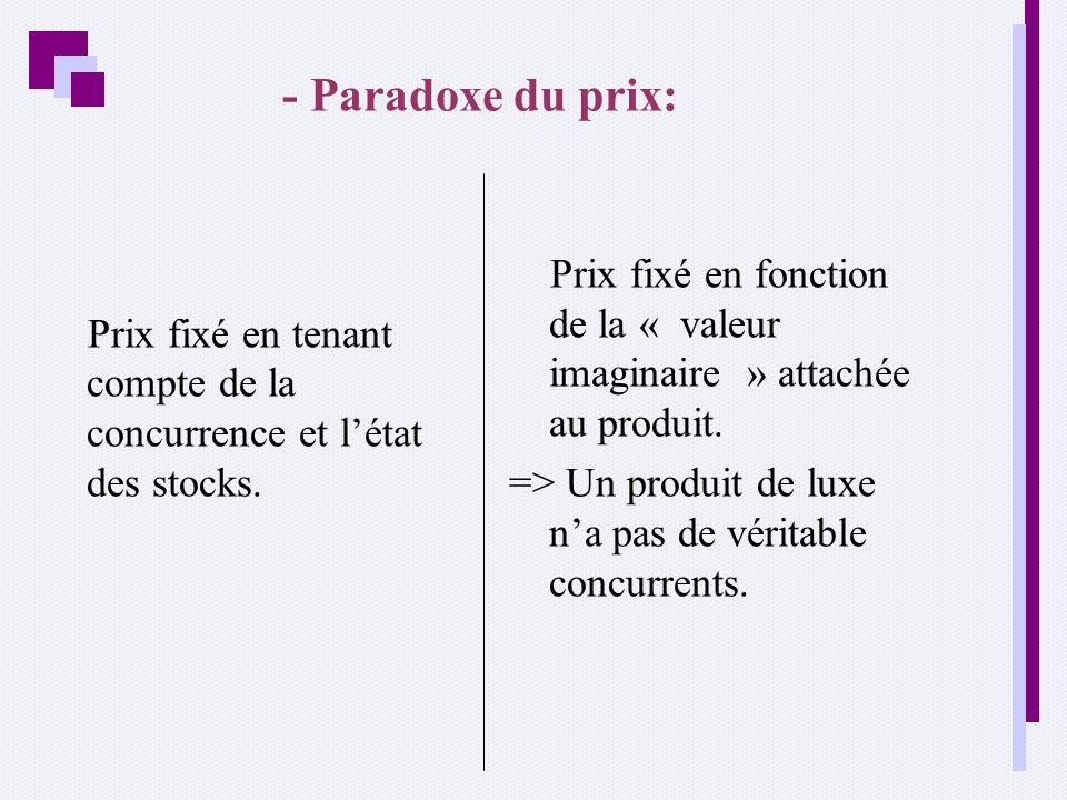 - Paradoxe du prix: Prix fixé en tenant compte de la concurrence et létat des stocks. Prix fixé en fonction de la « valeur imaginaire » attachée au pr