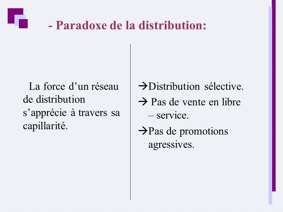 - Paradoxe de la distribution: La force dun réseau de distribution sapprécie à travers sa capillarité. Distribution sélective. Pas de vente en libre –