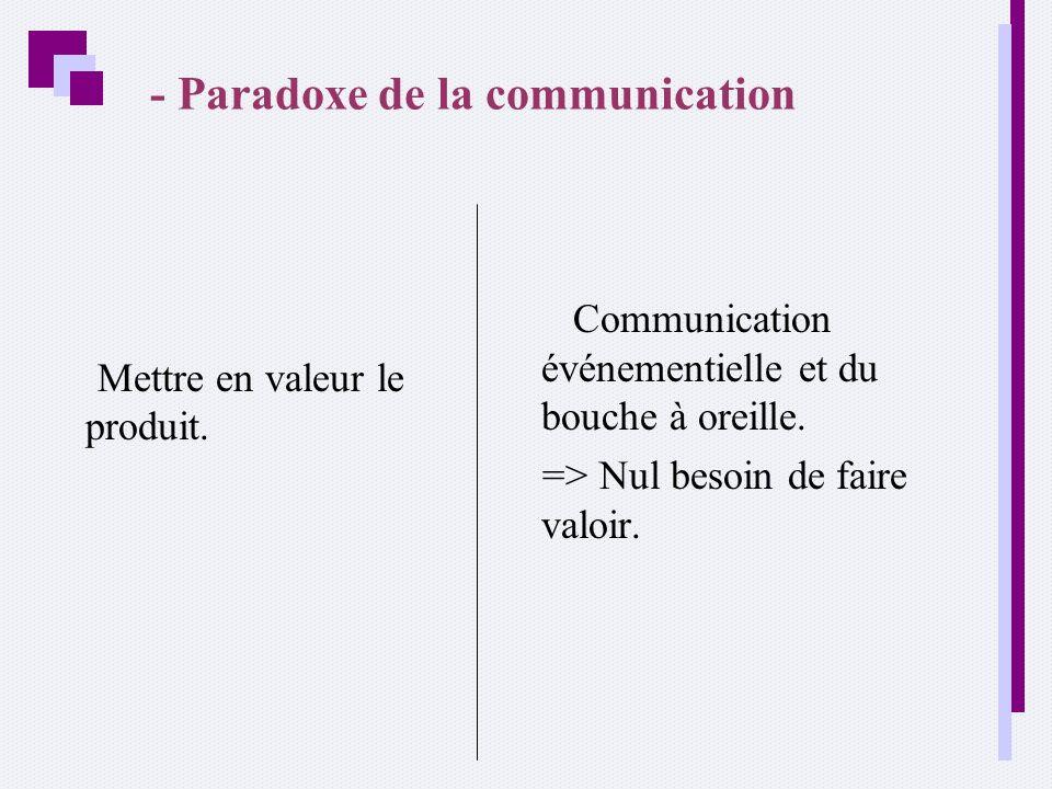 - Paradoxe de la communication Mettre en valeur le produit. Communication événementielle et du bouche à oreille. => Nul besoin de faire valoir.