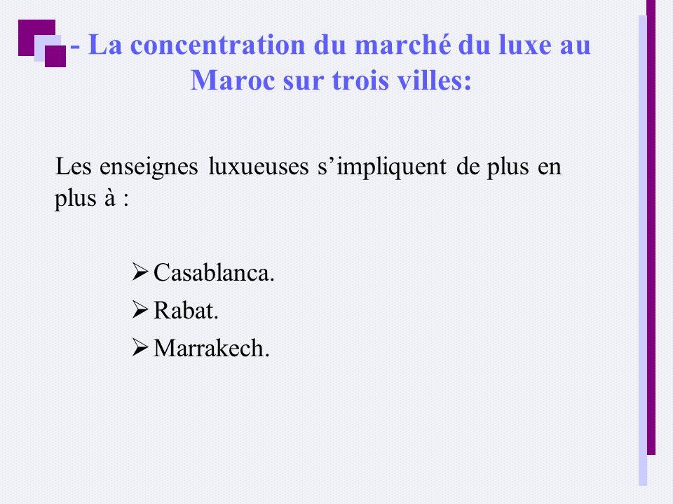 - La concentration du marché du luxe au Maroc sur trois villes: Les enseignes luxueuses simpliquent de plus en plus à : Casablanca. Rabat. Marrakech.