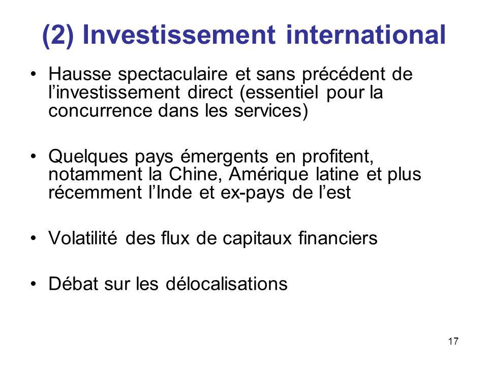 17 (2) Investissement international Hausse spectaculaire et sans précédent de linvestissement direct (essentiel pour la concurrence dans les services)