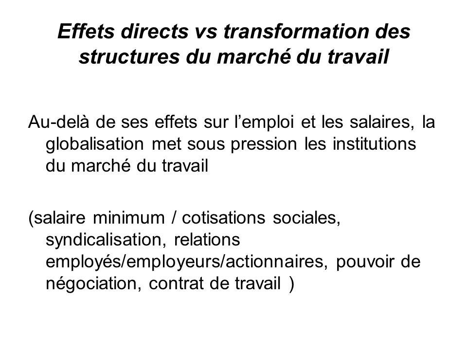 Effets directs vs transformation des structures du marché du travail Au-delà de ses effets sur lemploi et les salaires, la globalisation met sous pres