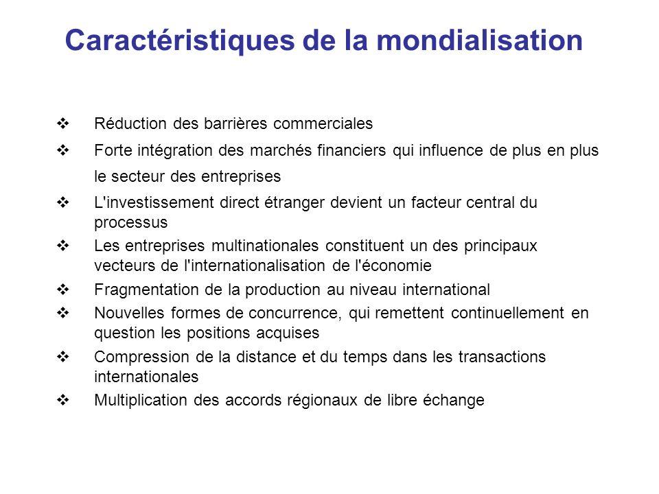 Réduction des barrières commerciales Forte intégration des marchés financiers qui influence de plus en plus le secteur des entreprises L'investissemen