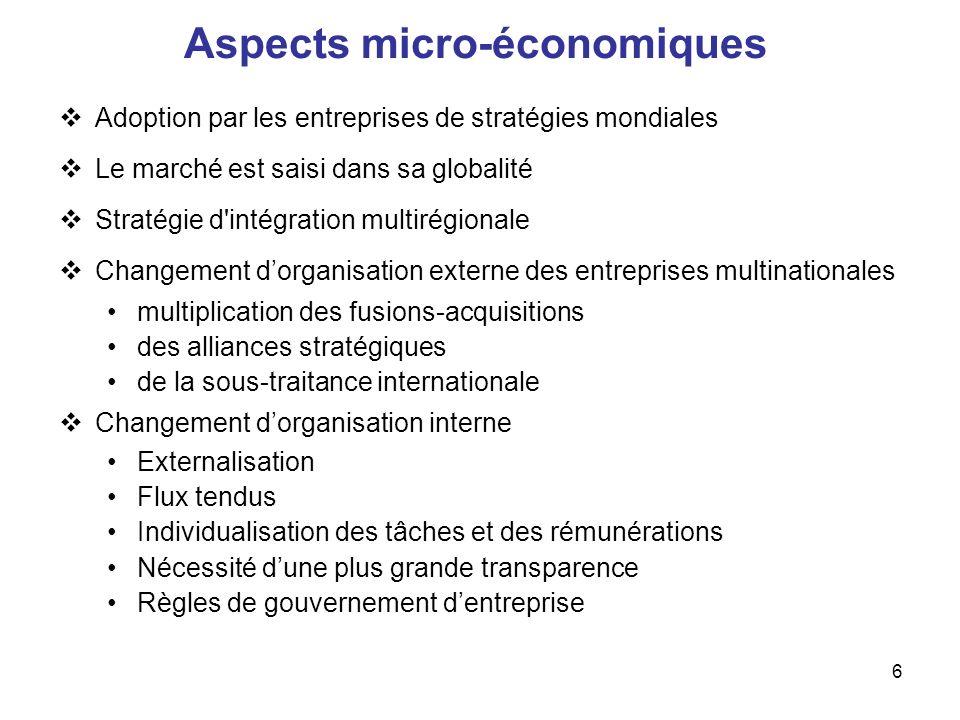 6 Adoption par les entreprises de stratégies mondiales Le marché est saisi dans sa globalité Stratégie d'intégration multirégionale Changement dorgani