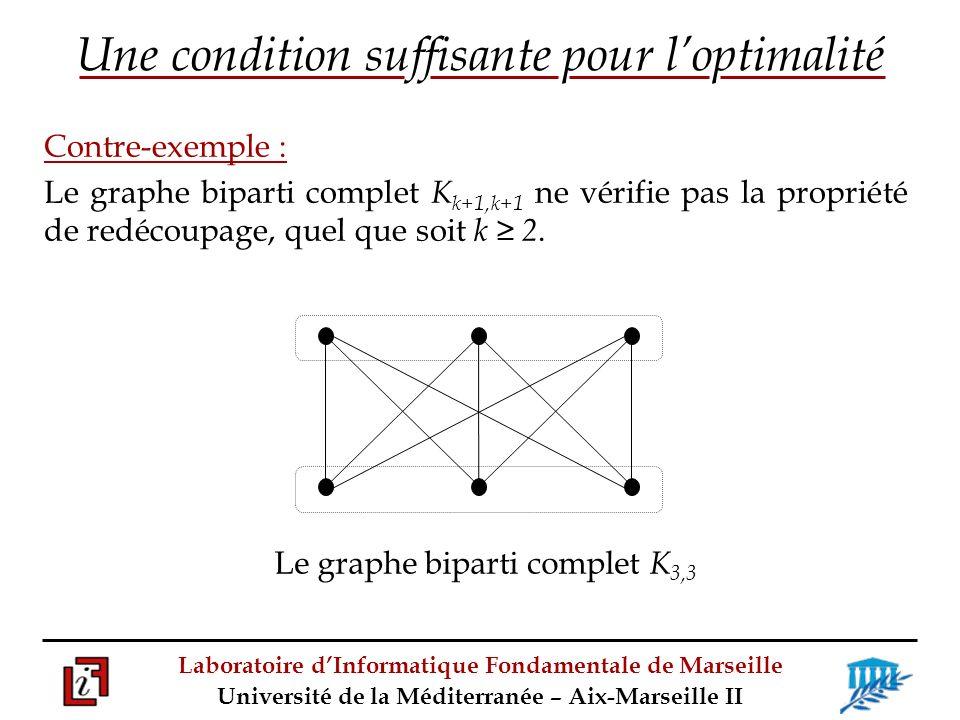 Laboratoire dInformatique Fondamentale de Marseille Université de la Méditerranée – Aix-Marseille II Contre-exemple : Le graphe biparti complet K k+1,k+1 ne vérifie pas la propriété de redécoupage, quel que soit k 2.