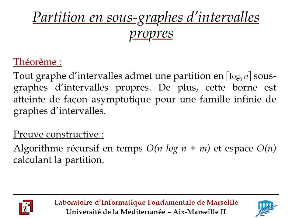 Laboratoire dInformatique Fondamentale de Marseille Université de la Méditerranée – Aix-Marseille II Partition en sous-graphes dintervalles propres Théorème : Tout graphe dintervalles admet une partition en sous- graphes dintervalles propres.