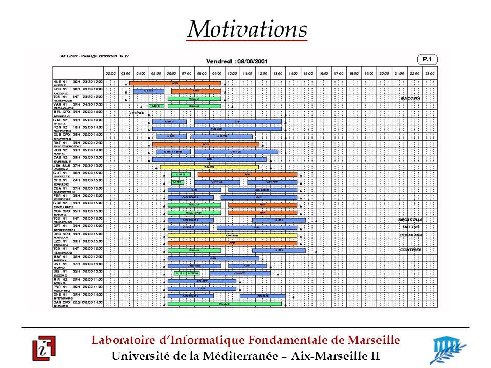 Laboratoire dInformatique Fondamentale de Marseille Université de la Méditerranée – Aix-Marseille II Motivations