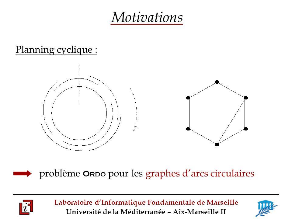 Laboratoire dInformatique Fondamentale de Marseille Université de la Méditerranée – Aix-Marseille II Planning cyclique : problème O RDO pour les graphes darcs circulaires Motivations