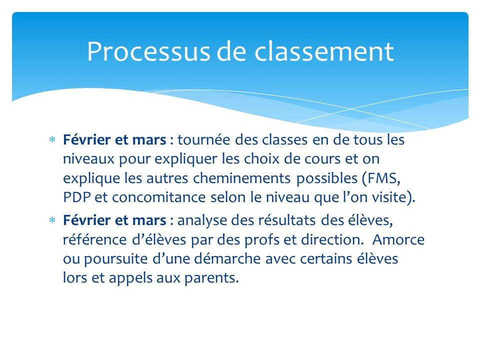Février et mars : tournée des classes en de tous les niveaux pour expliquer les choix de cours et on explique les autres cheminements possibles (FMS, PDP et concomitance selon le niveau que lon visite).