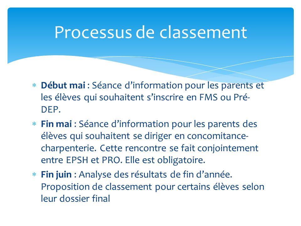 Début mai : Séance dinformation pour les parents et les élèves qui souhaitent sinscrire en FMS ou Pré- DEP.