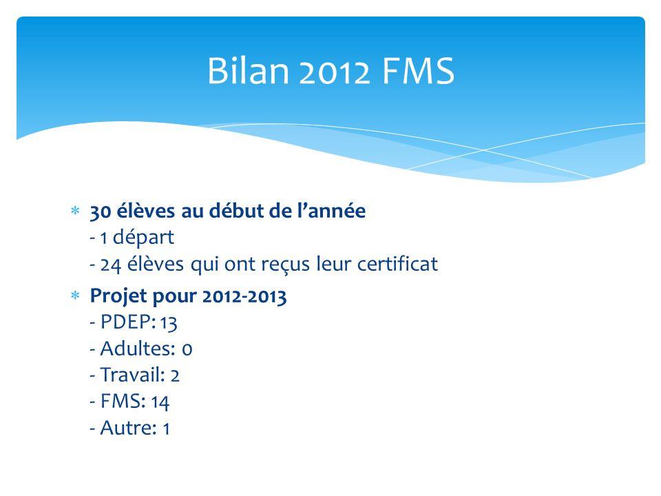 30 élèves au début de lannée - 1 départ - 24 élèves qui ont reçus leur certificat Projet pour 2012-2013 - PDEP: 13 - Adultes: 0 - Travail: 2 - FMS: 14 - Autre: 1 Bilan 2012 FMS