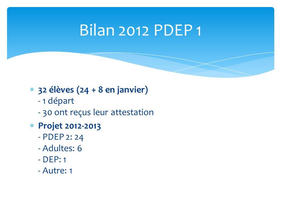 32 élèves (24 + 8 en janvier) - 1 départ - 30 ont reçus leur attestation Projet 2012-2013 - PDEP 2: 24 - Adultes: 6 - DEP: 1 - Autre: 1 Bilan 2012 PDEP 1