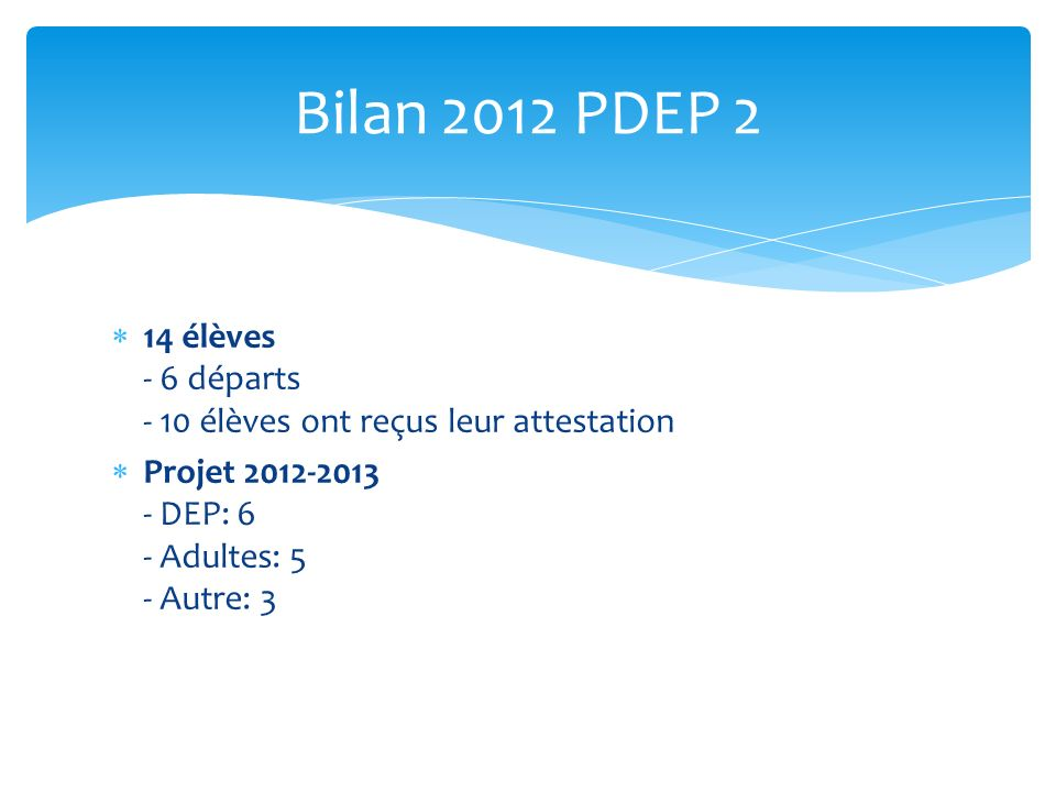14 élèves - 6 départs - 10 élèves ont reçus leur attestation Projet 2012-2013 - DEP: 6 - Adultes: 5 - Autre: 3 Bilan 2012 PDEP 2