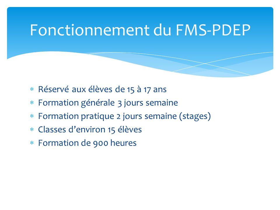 Réservé aux élèves de 15 à 17 ans Formation générale 3 jours semaine Formation pratique 2 jours semaine (stages) Classes denviron 15 élèves Formation de 900 heures Fonctionnement du FMS-PDEP