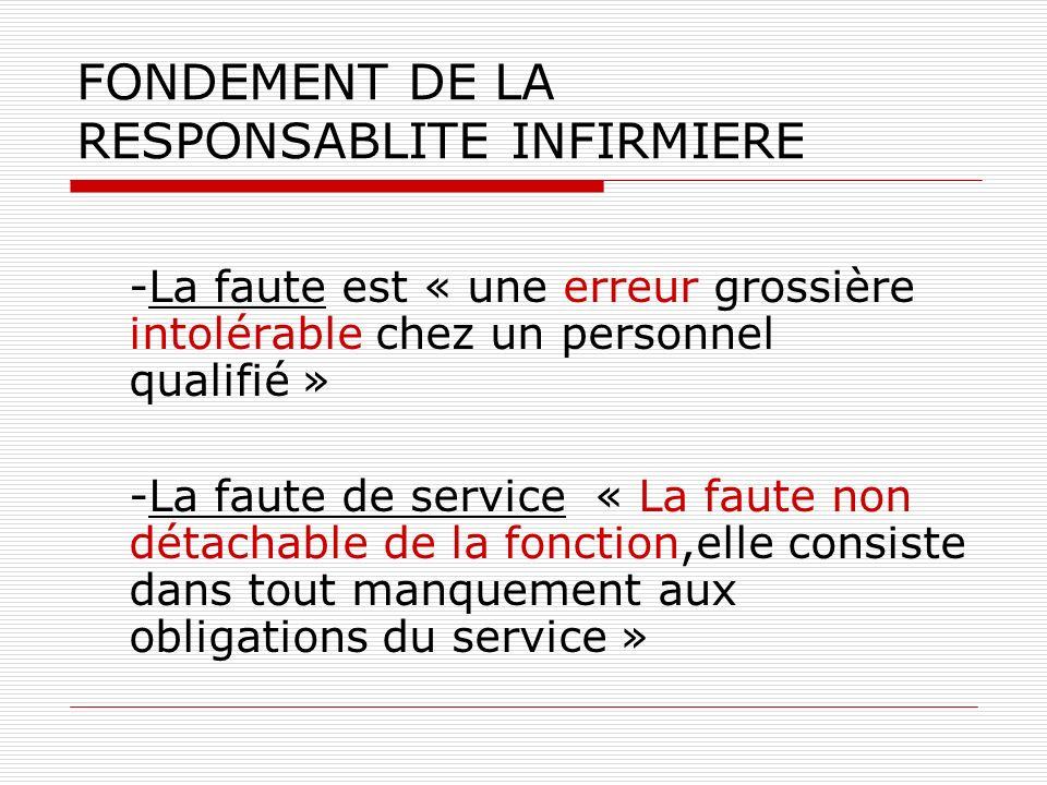 FONDEMENT DE LA RESPONSABLITE INFIRMIERE -La faute est « une erreur grossière intolérable chez un personnel qualifié » -La faute de service « La faute