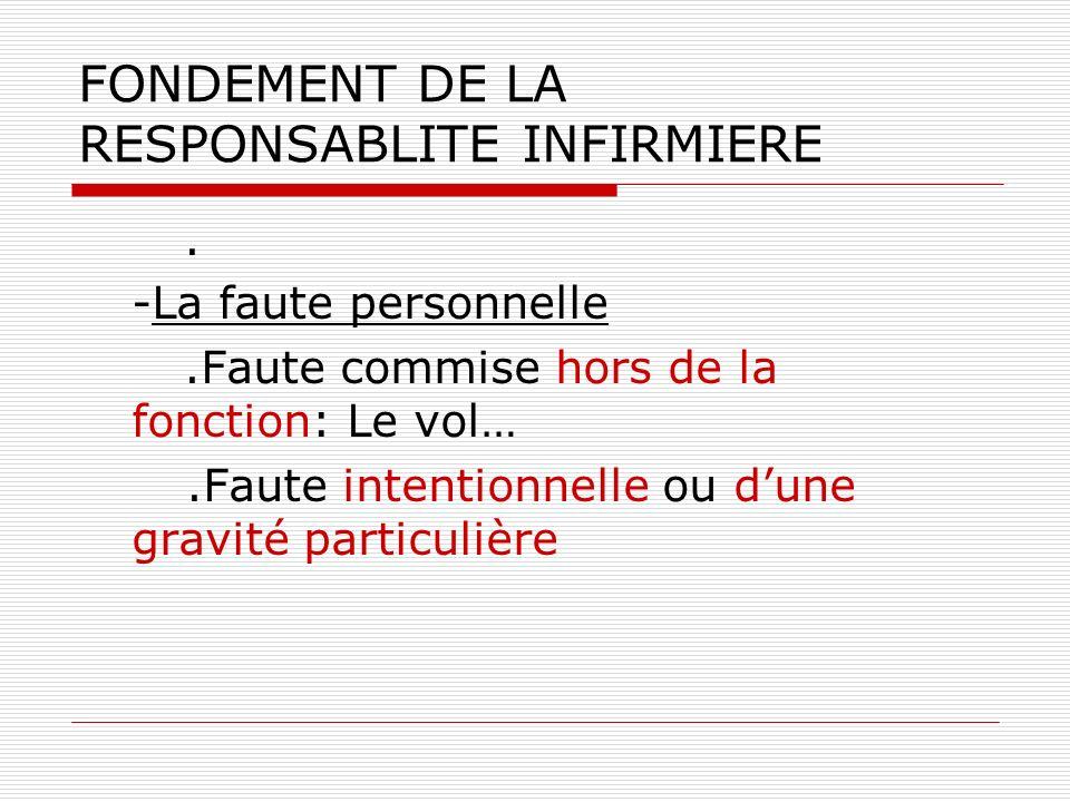 FONDEMENT DE LA RESPONSABLITE INFIRMIERE.